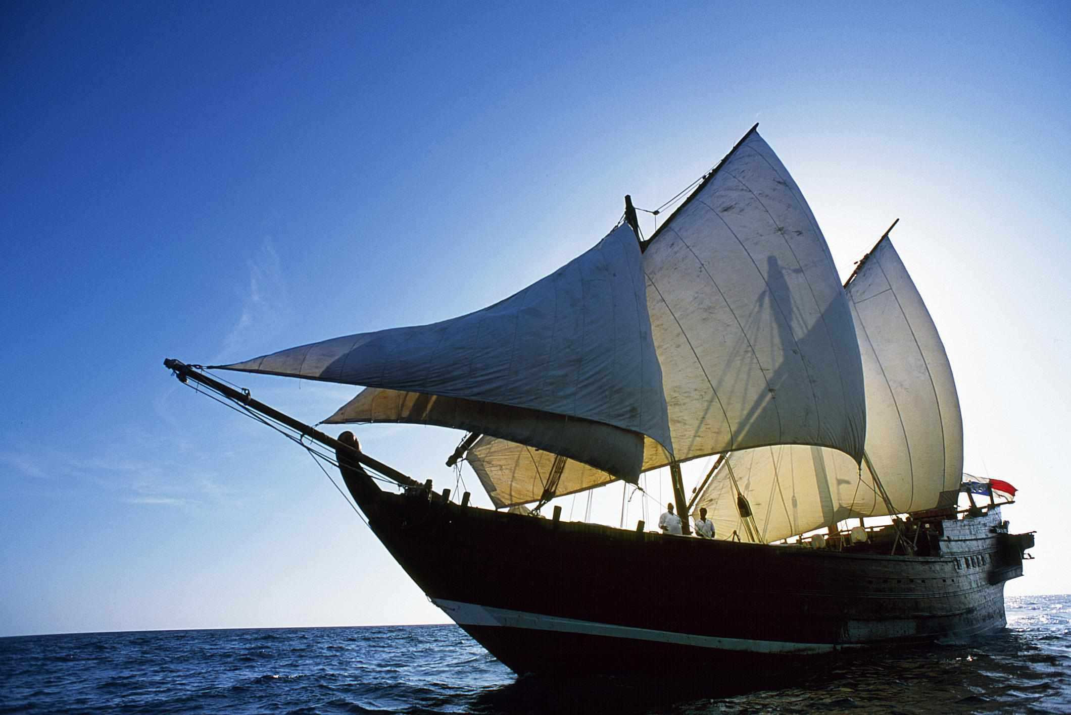 Indian Ocean Trade Routes: Asian History