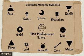 common alchemy symbols illustrations