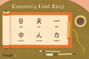 Commonly used kanji illustration