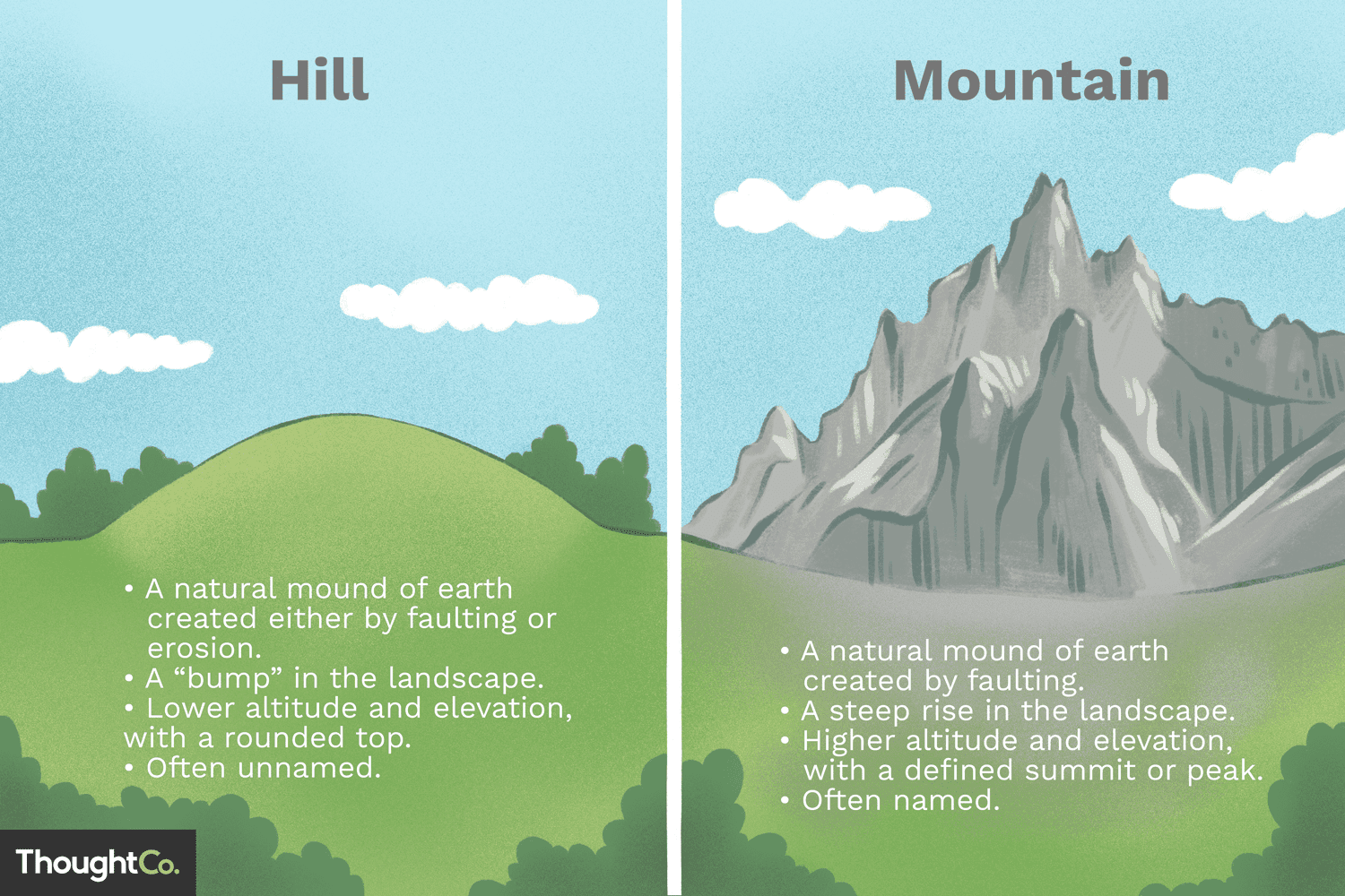 Differences Between Hills and Mountains