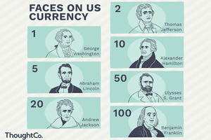 Faces on U.S. currency illustration