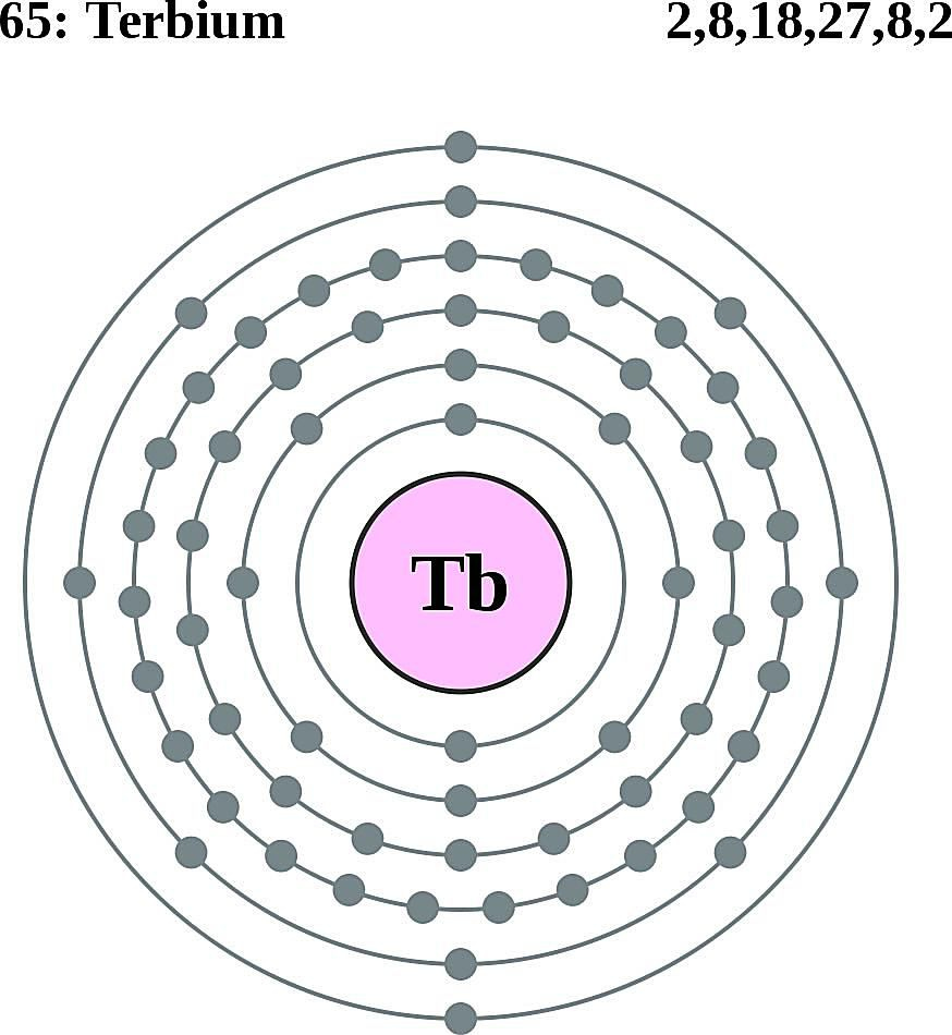 This diagram of a terbium atom shows the electron shell.