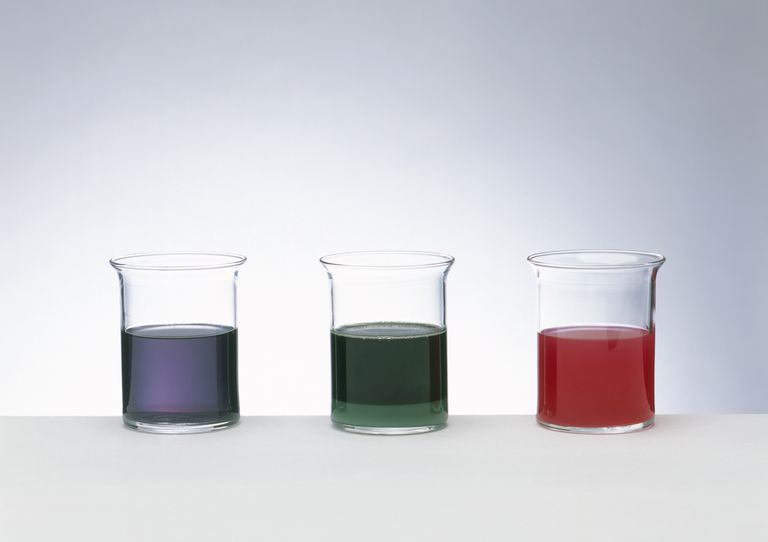 Glass beakers or strong alkali level, and red for weak acidity level
