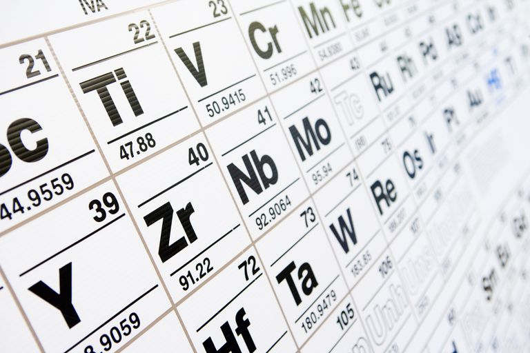 The periodic table of the elements in a school in San Francisco, California.