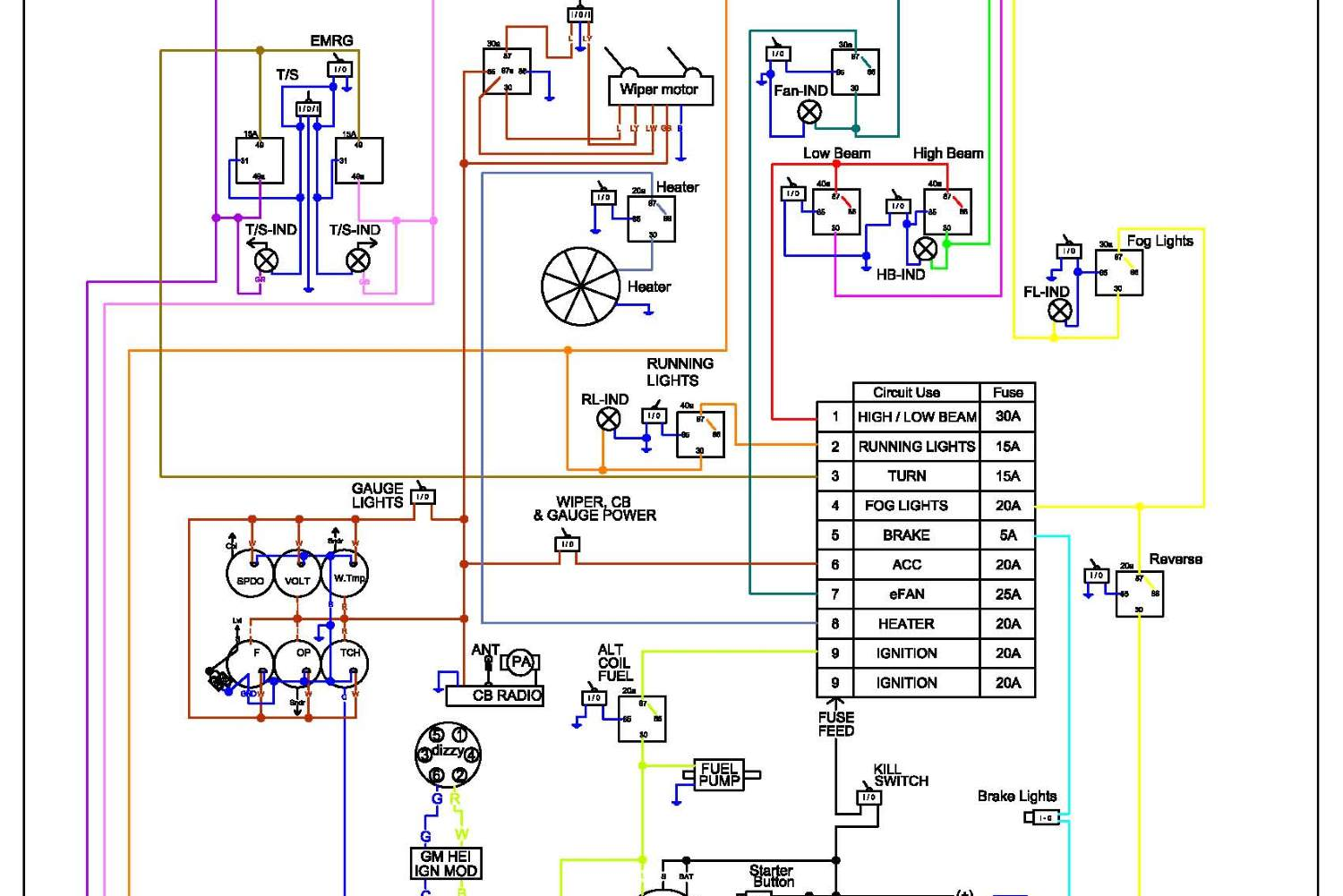 ... Gas Gauge Problem. electrical wiring diagram