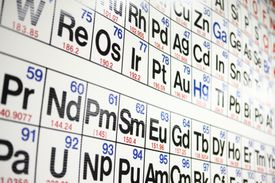 Many element facts are listed on the periodic table, including element symbols, atomic numbers, and atomic weights.