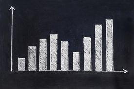 A bar graph shows a range of data representing a confidence interval.