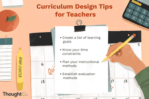 A piece of paper on a teacher's desk with the following text written on it, Design Tips for Teachers: create a list of learning goals, know your time constraints, plan your instructional methods, establish evaluation methods