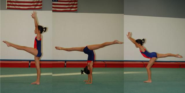 Gymnastics Skills Coaching Handbook - Google Sites