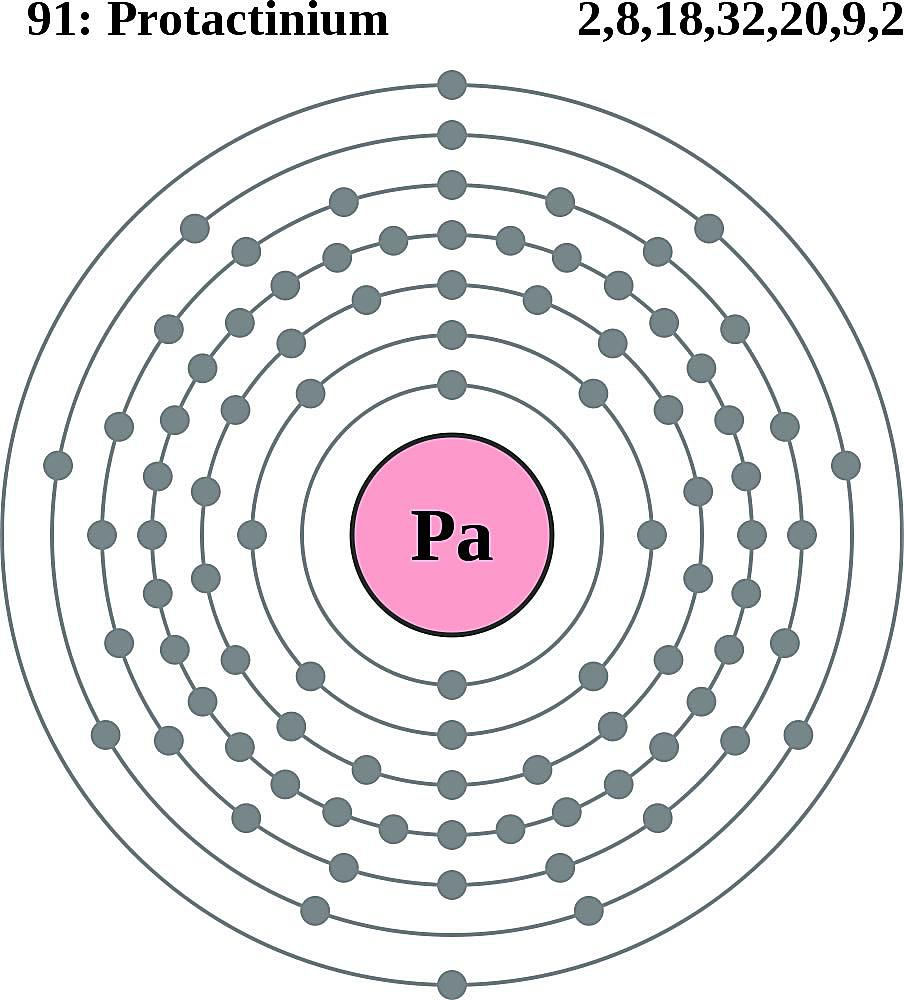 This diagram of a protactinium atom shows the electron shell.