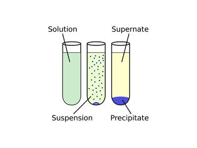 Filtration Definition and Processes (Chemistry)