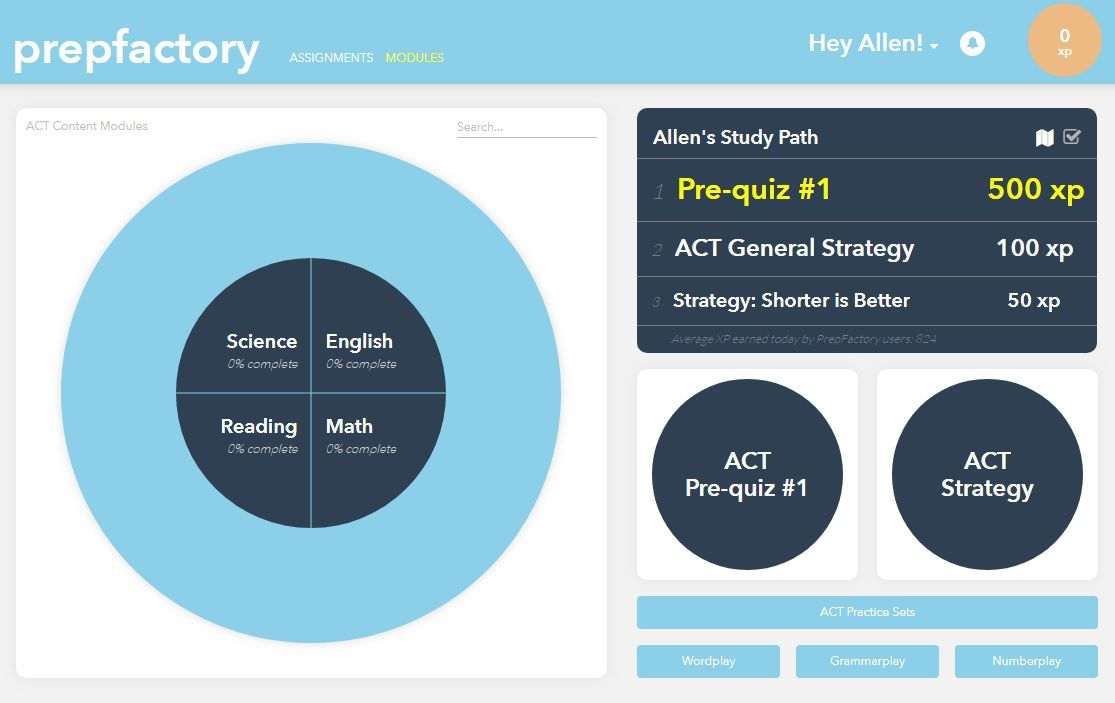 Top 6 Free Online ACT Prep Courses