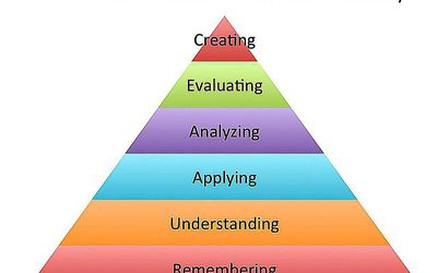 What Are High-Order Thinking Skills (HOTS) in Education?