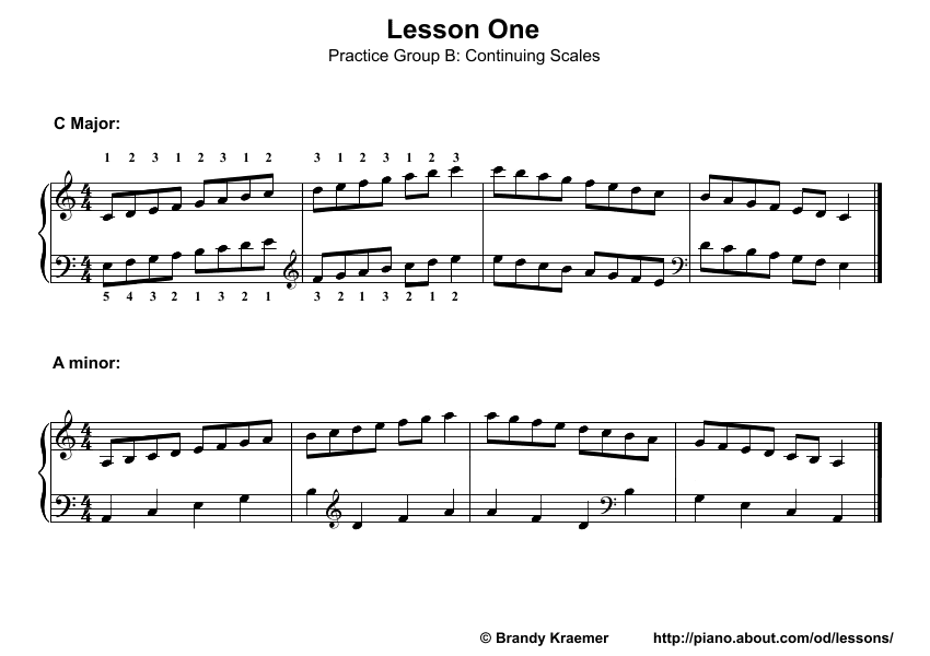 Exceptional image regarding beginner piano lessons printable