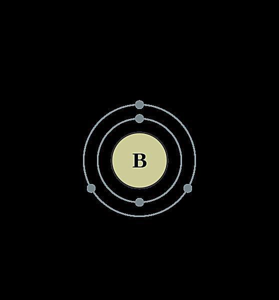 This diagram of a boron atom indicates the electron shell of boron.