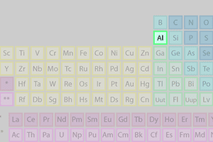 Aluminum's location on the periodic table of the elements