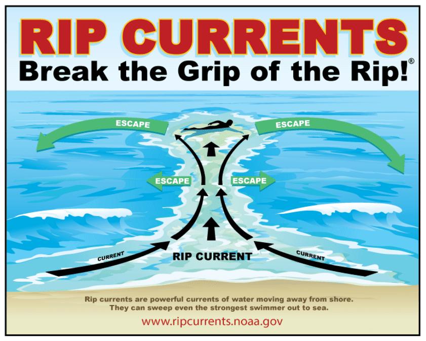 rip current escape