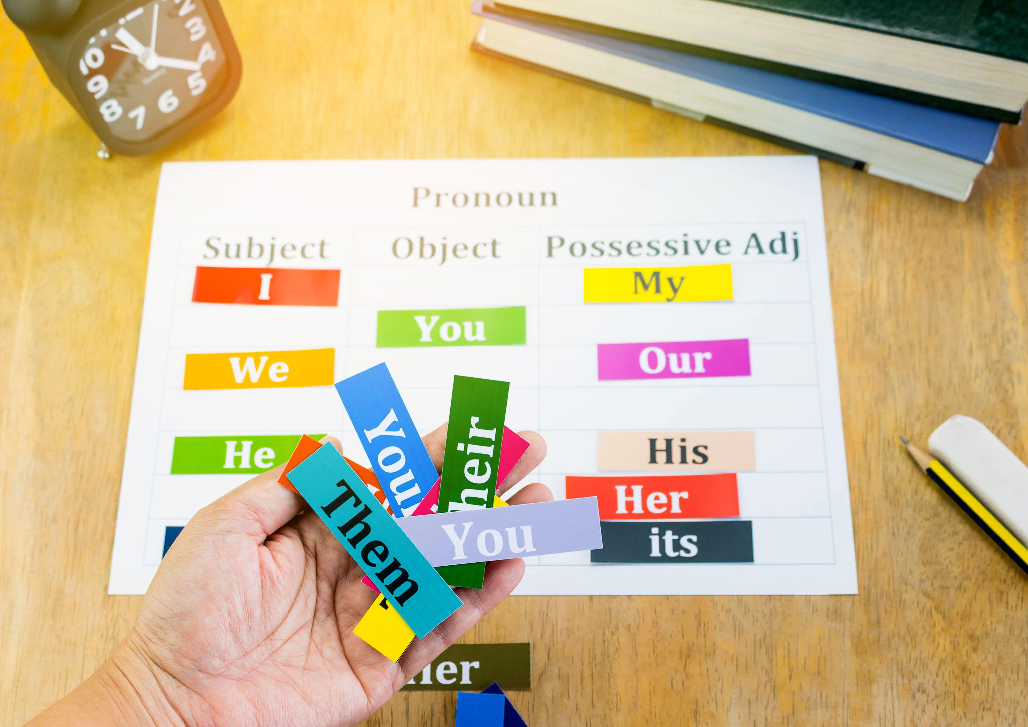 pronoun personal examples definition english pronouns worksheet grammar words getty myself fill