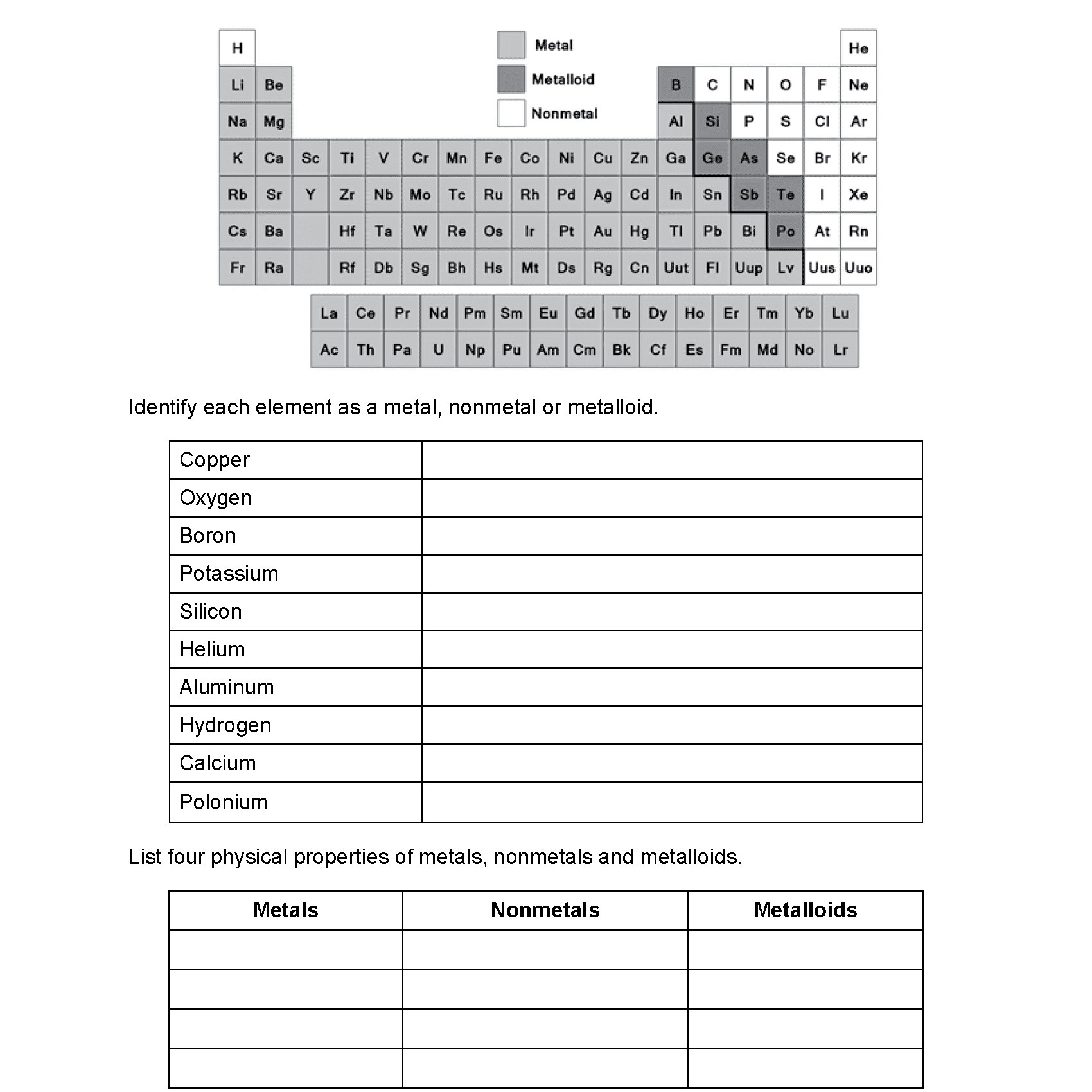 Worksheet for identifying metals, nonmetals, metalloids and their properties.