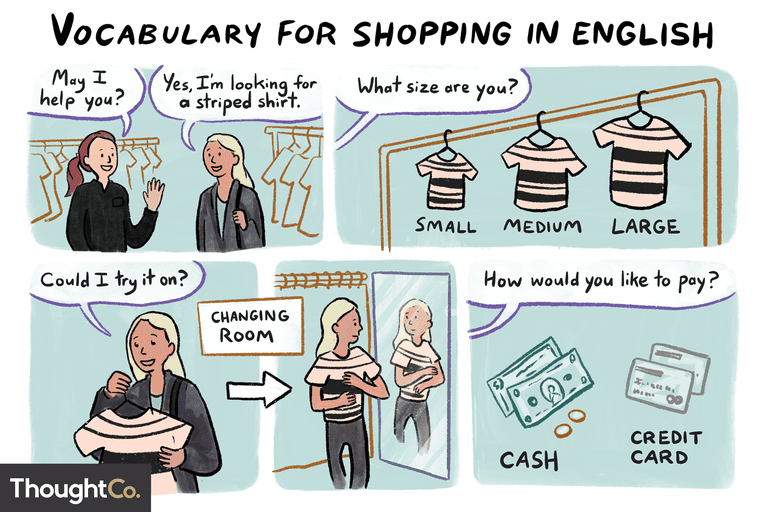 Vocabulary for shopping in English