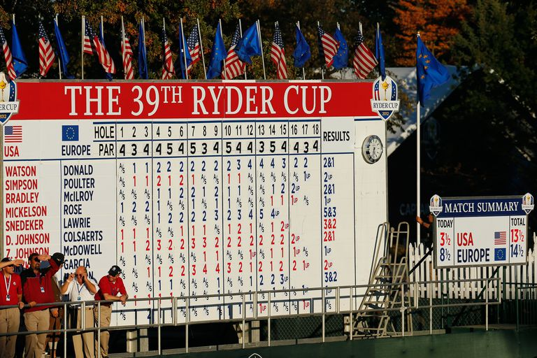scoreboard of singles matches at the 2012 Ryder Cup