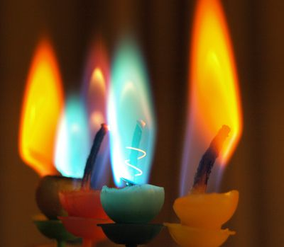 Flame Test Colors Photo Gallery