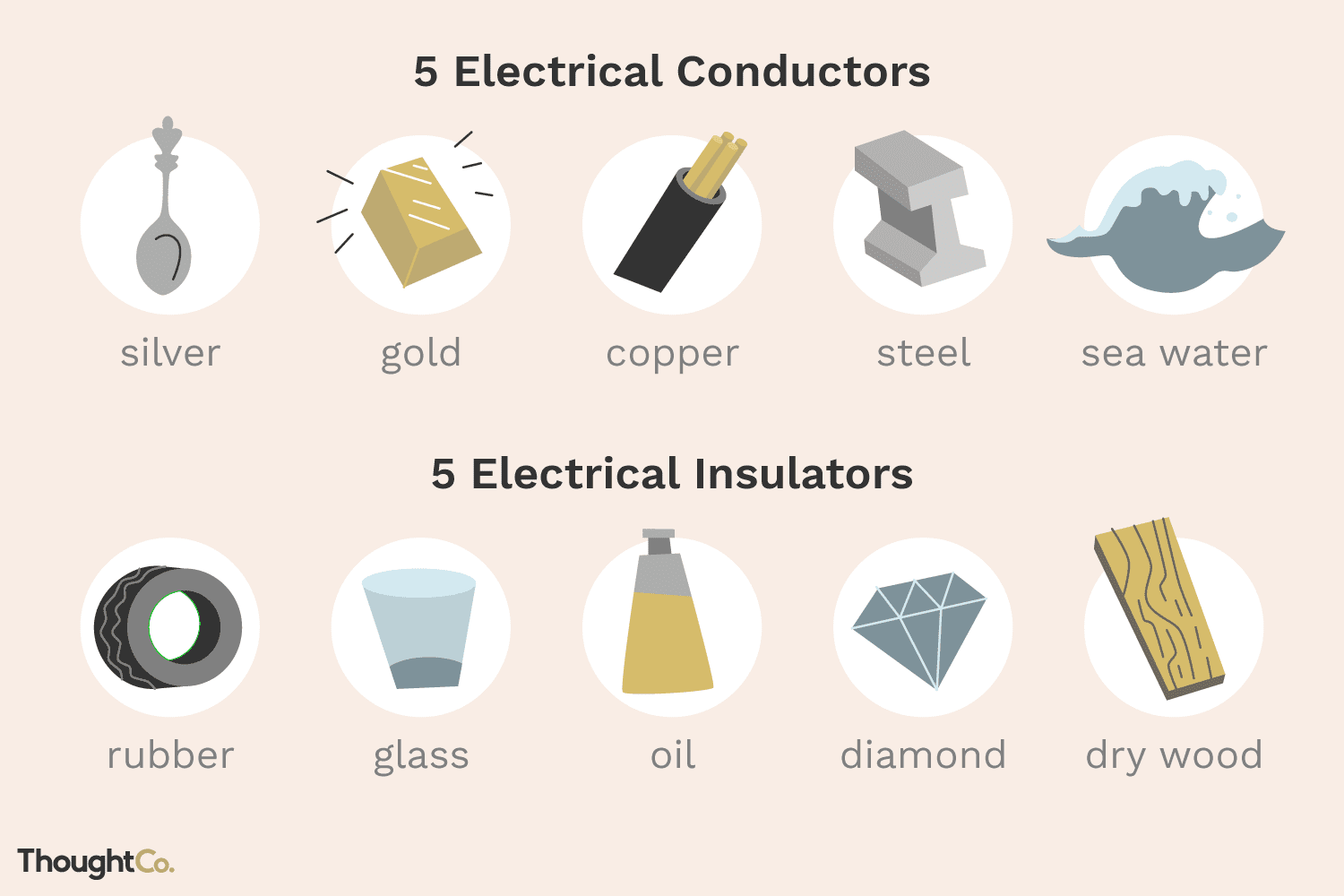 10 examples of electrical conductors and insulators