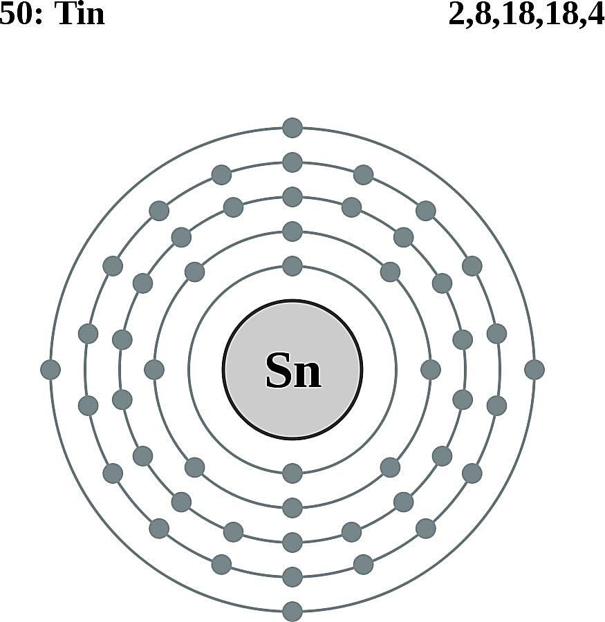 This diagram of a tin atom shows the electron shell.