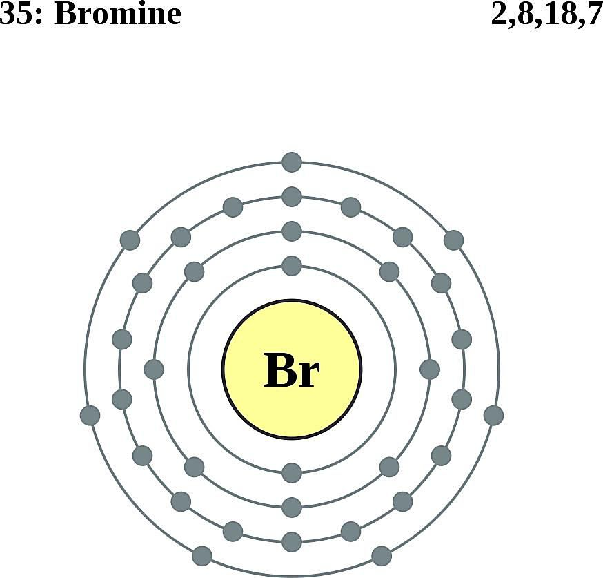 This diagram of a bromine atom shows the electron shell.