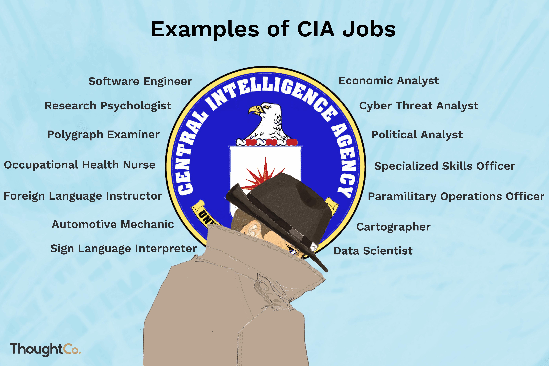 Spy Jobs at the CIA