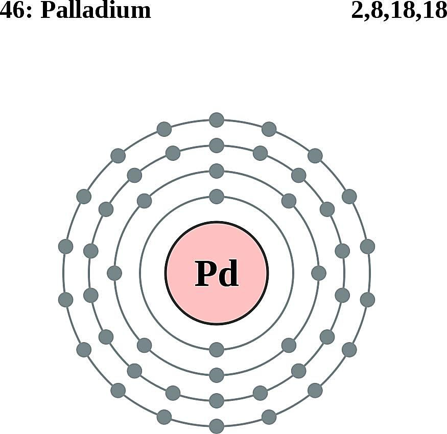 This diagram of a palladium atom shows the electron shell.