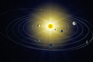 Solar System Games and Activities for Students