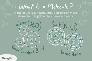 Definition of a molecule with examples