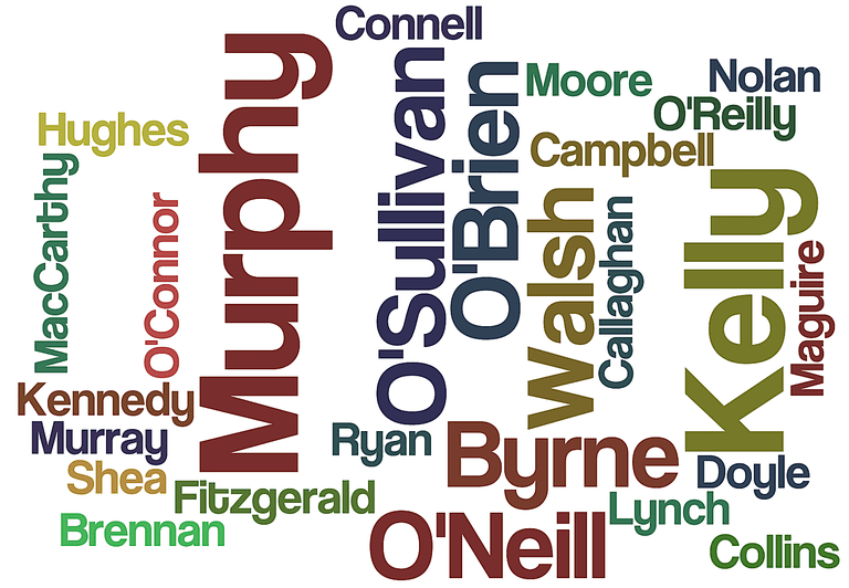 Last Names: Irish Surnames: Common Last Names Of Ireland With Meanings
