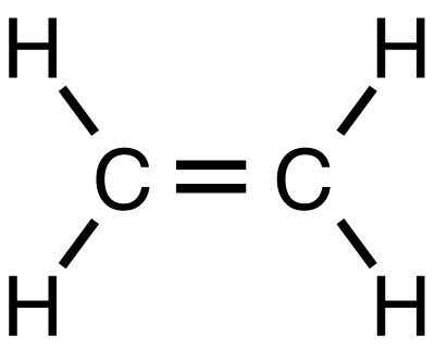 The chemical structure of ethylene