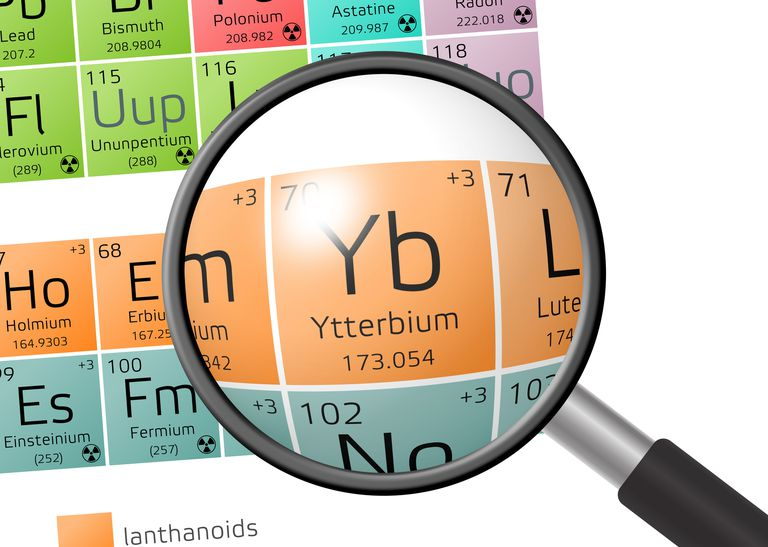 Ytterbium Facts Yb Element Facts
