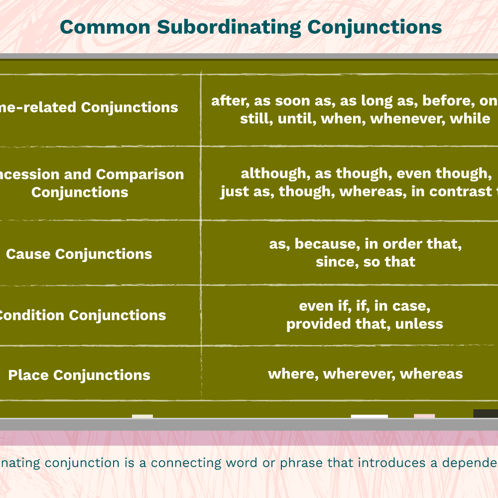 Subordinating Conjunction: Definition and Examples