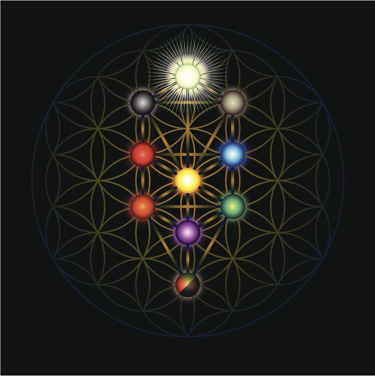 Digital illustration of the Kabbalah Tree of Life.