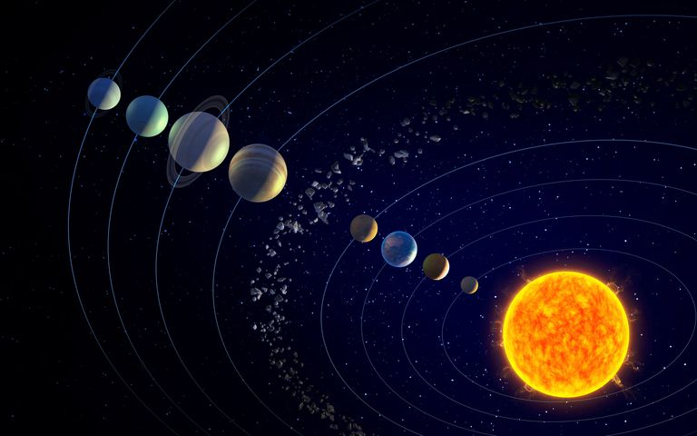 How Long Is A Day On Other Planets