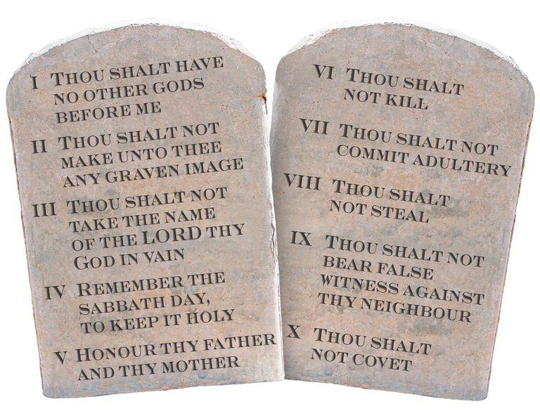 Tenth Commandment: Thou Shalt Not Covet Analysis