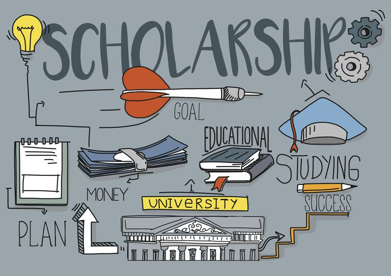 Scholarships For College Students >> Learn About College Scholarships For Homeschoolers