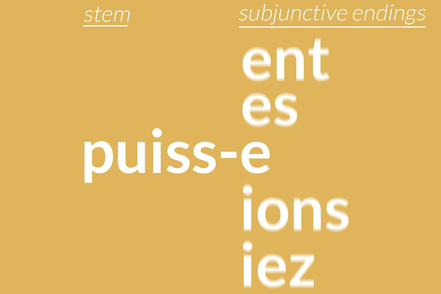 subjunctive of essayer Essayer espagnol conjugaison tips on the , we looked at how toform the subjunctive for the majority of french verbs in general, the subjunctive isbased on the third person plural of the present tense or (for the nous and vous forms) identical to the imperfect tense.