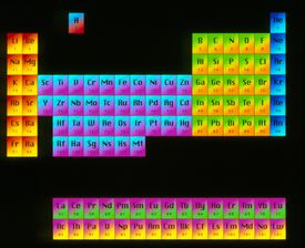 The periodic law describes the recurring properties of elements, which results in the organization of the periodic table of elements.