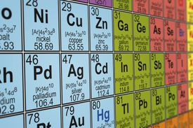 New elements may be found to fill in gaps and add to the periodic table.
