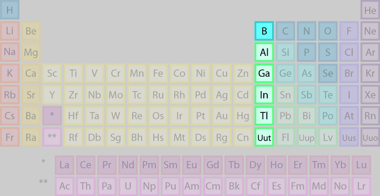 Element families of the periodic table boron group or earth metal family of elements urtaz Choice Image
