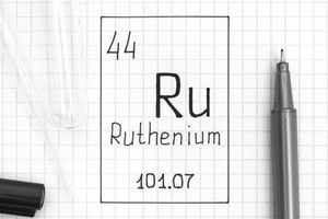 Handwriting chemical element Ruthenium Ru with black pen, test tube and pipette