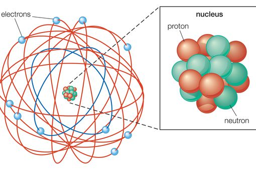 Illustration of a Rutherford atomic model