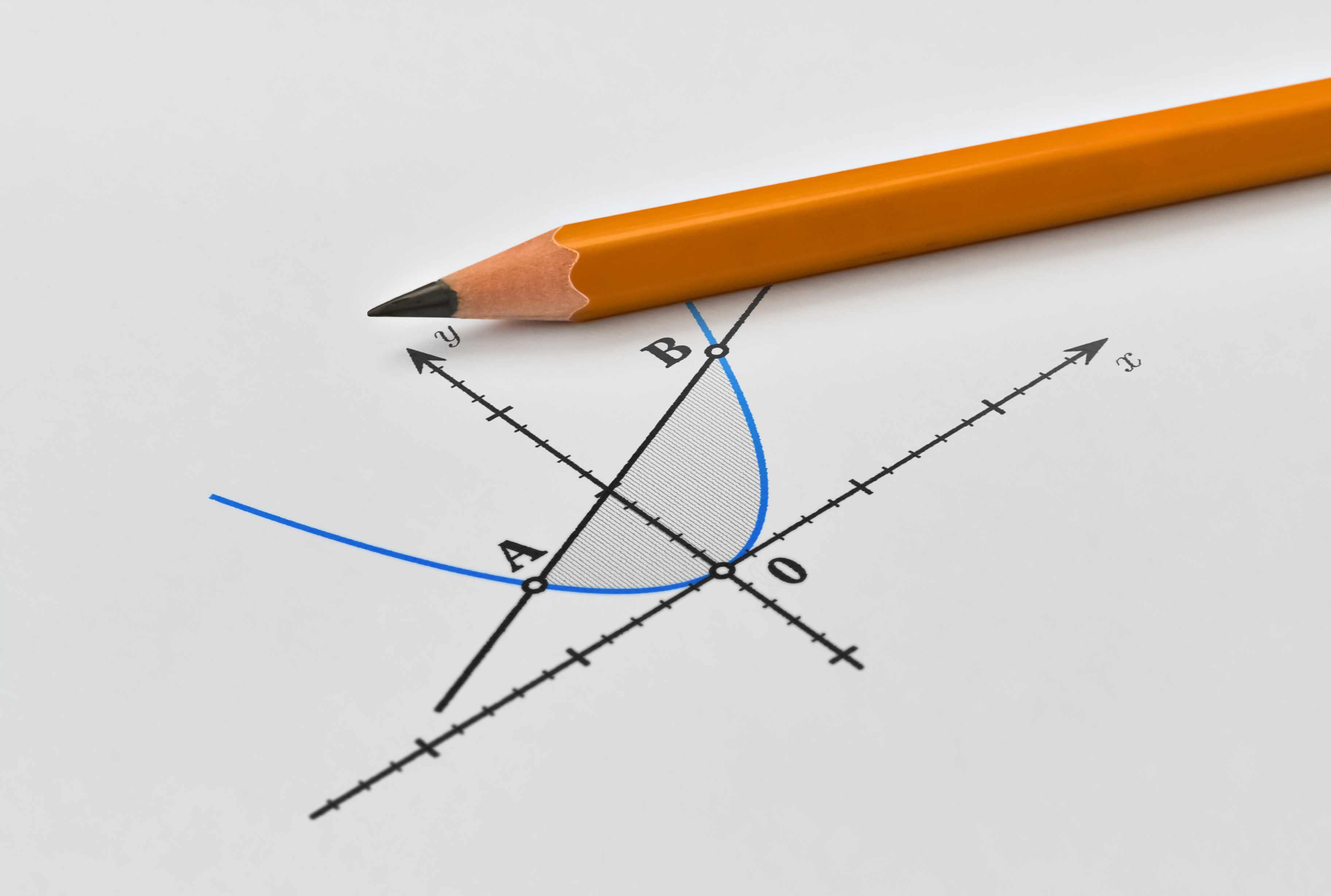A parabola on a graph