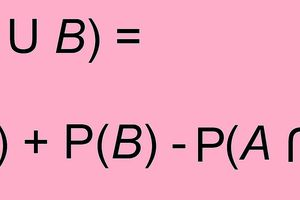 Generalized addition rule for probability