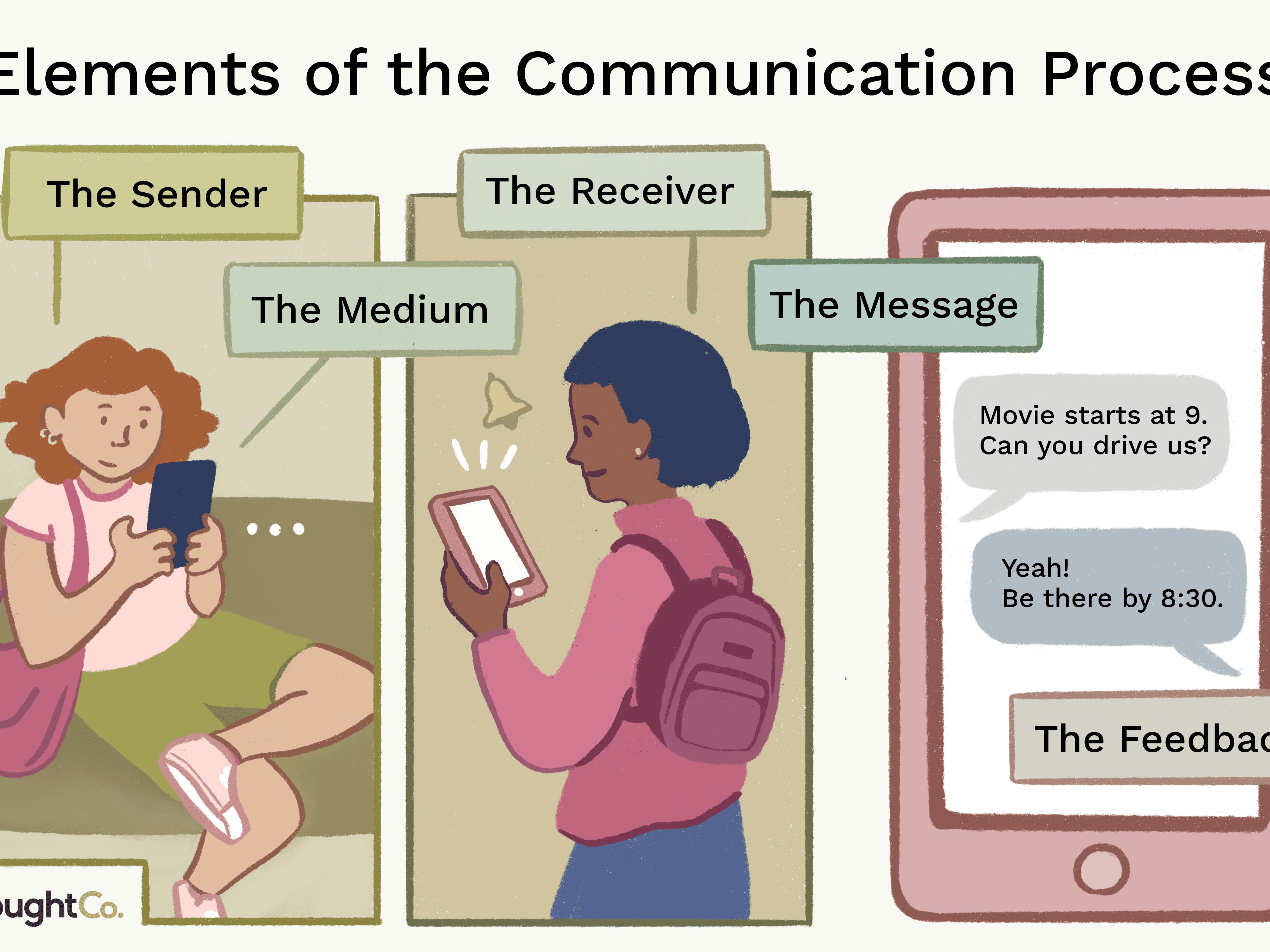Regulae: Talk Show Script About Communication